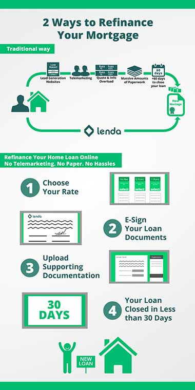 logo design service for Lenda