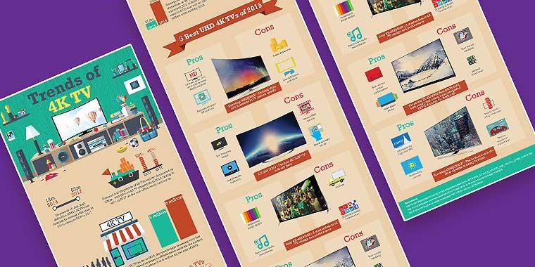 logo design service for Trends Of 4K TV